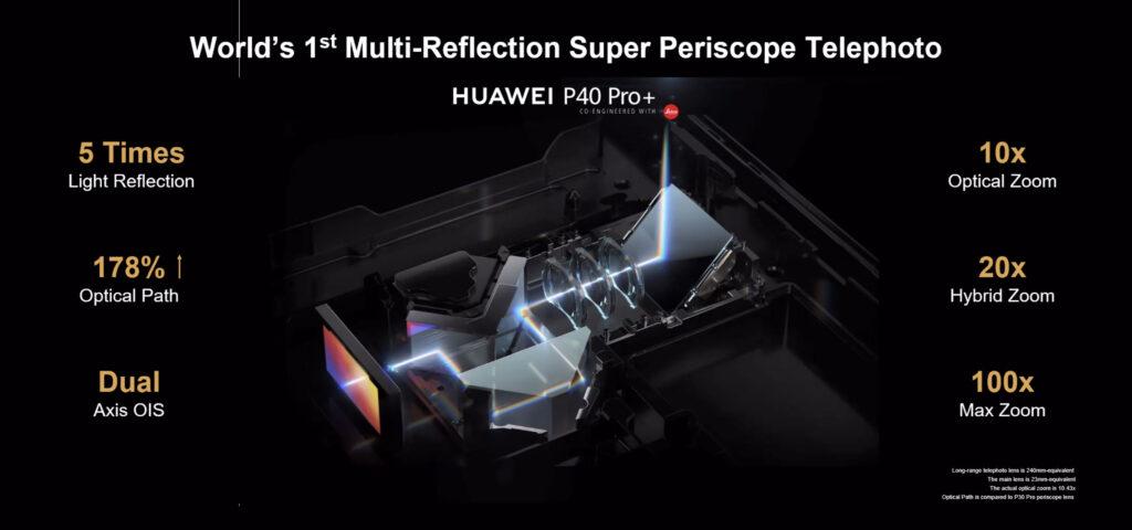 Huawei P40 Pro Plus Camara periscopica