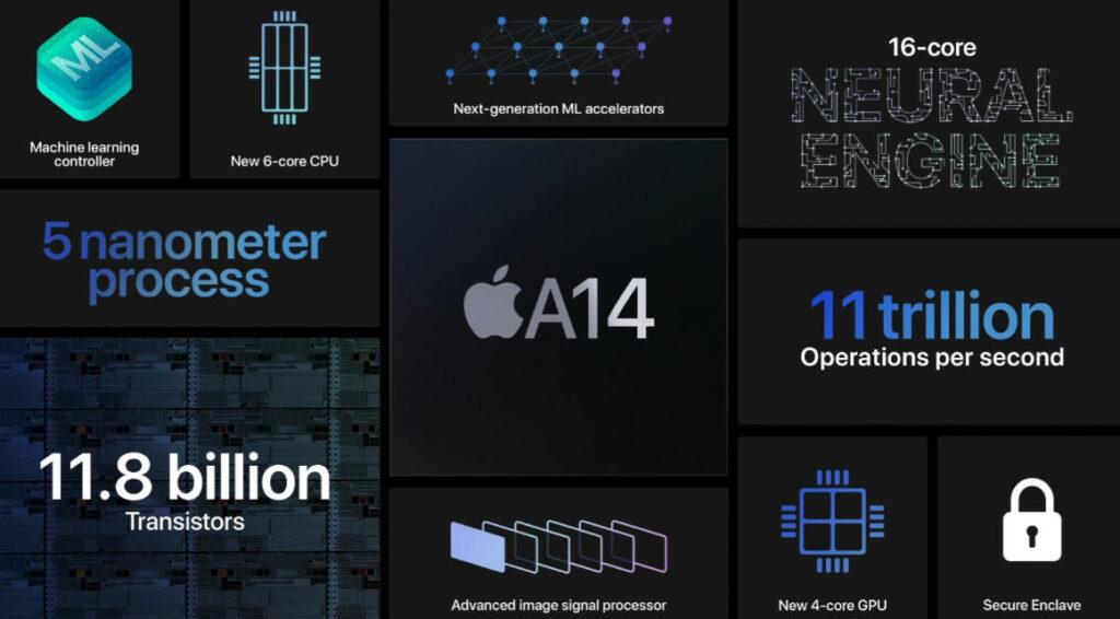 Apple A14 Bionic 1