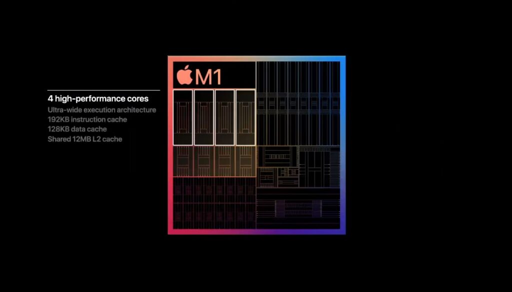 Apple M1 2