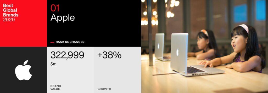 Valor de marca Apple